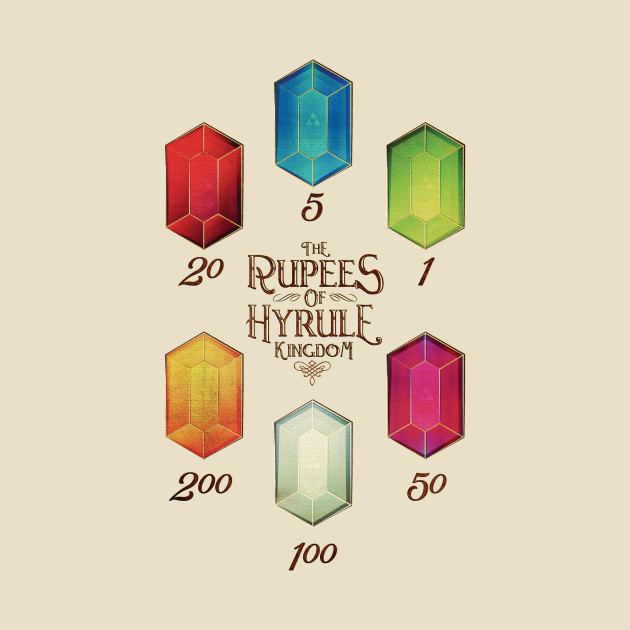 The Rupees of Hyrule Kingdom