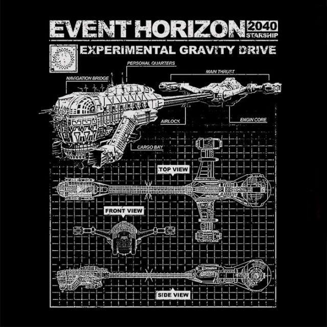 Event Horizon Specs